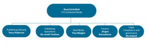 Organization chart Media division